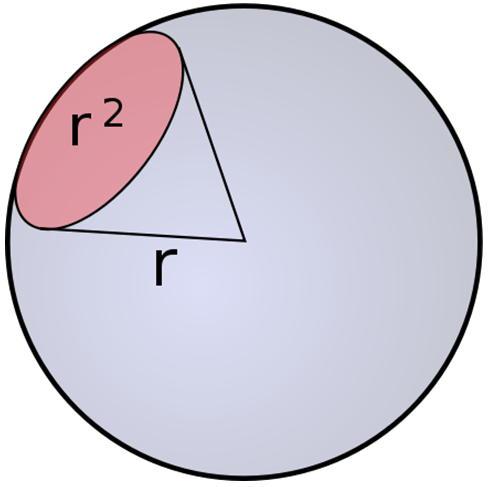 Графическое изображение телесного угла в 1 ср
