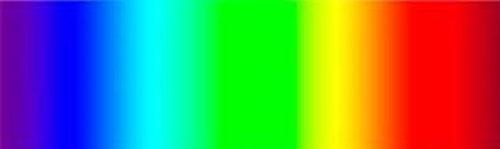 Видимый спектр солнечного излучения