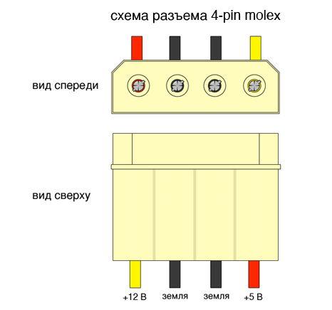 Схема разъема 4-pin molex