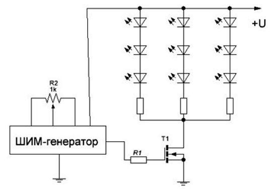 светодиодные ленты (3 шт.