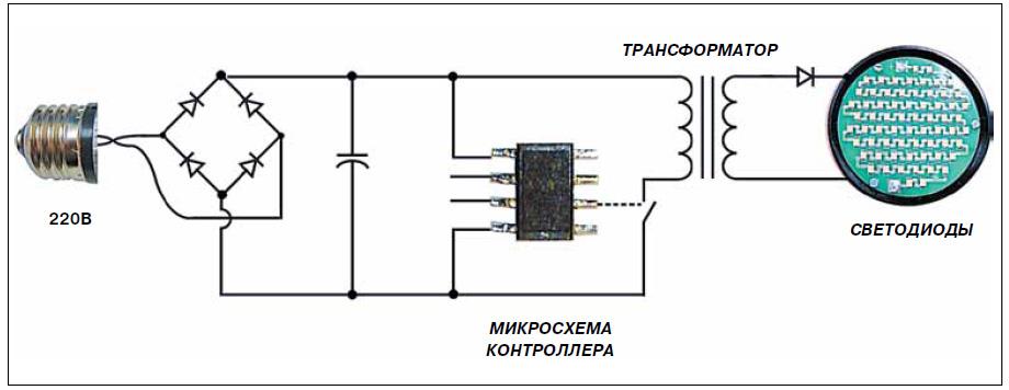 shema-diodnoi-lampi